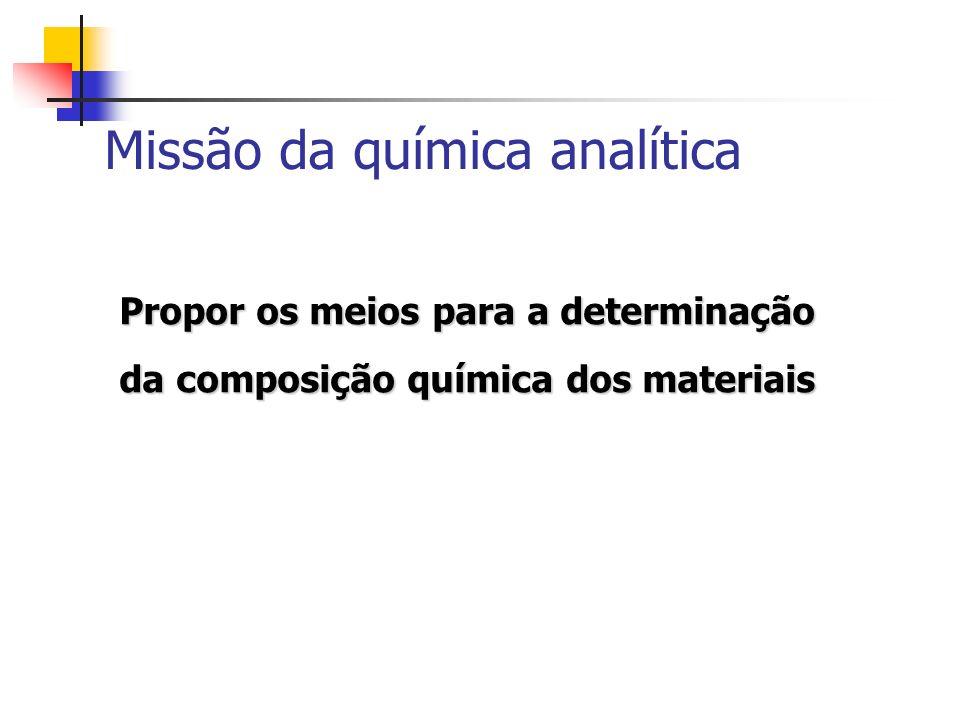 Missão da química analítica