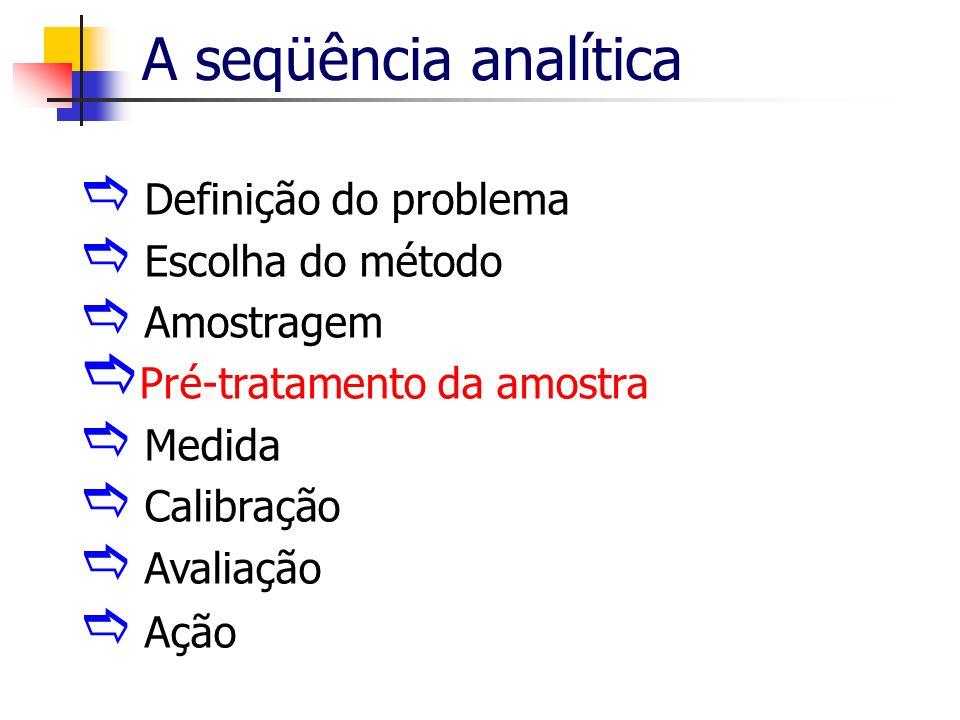 A seqüência analítica Pré-tratamento da amostra Definição do problema