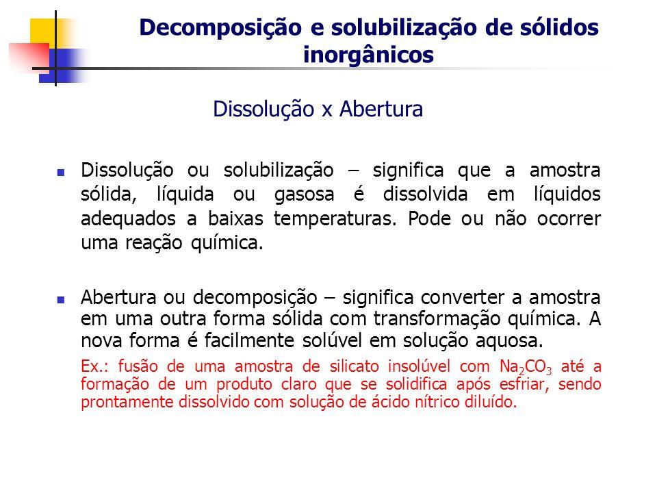 Decomposição e solubilização de sólidos inorgânicos