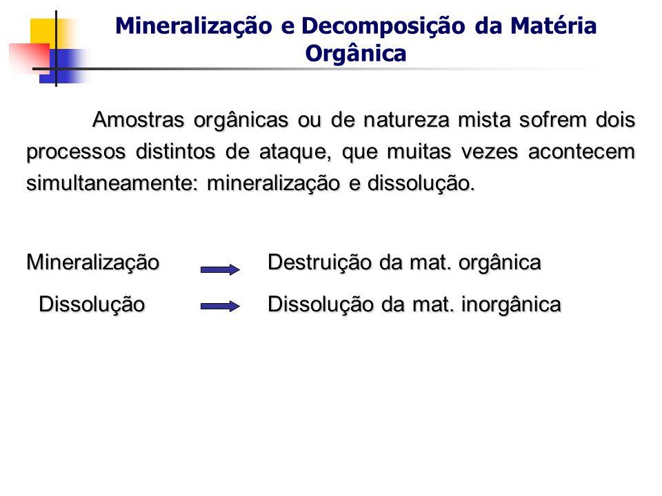 Mineralização e Decomposição da Matéria Orgânica