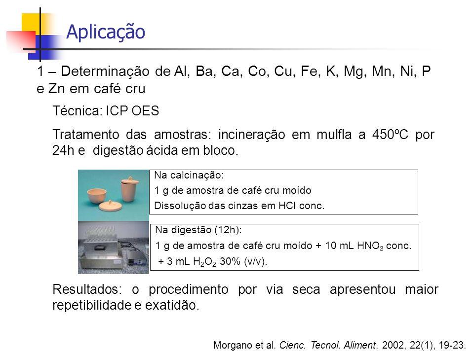 Aplicação1 – Determinação de Al, Ba, Ca, Co, Cu, Fe, K, Mg, Mn, Ni, P e Zn em café cru. Técnica: ICP OES.