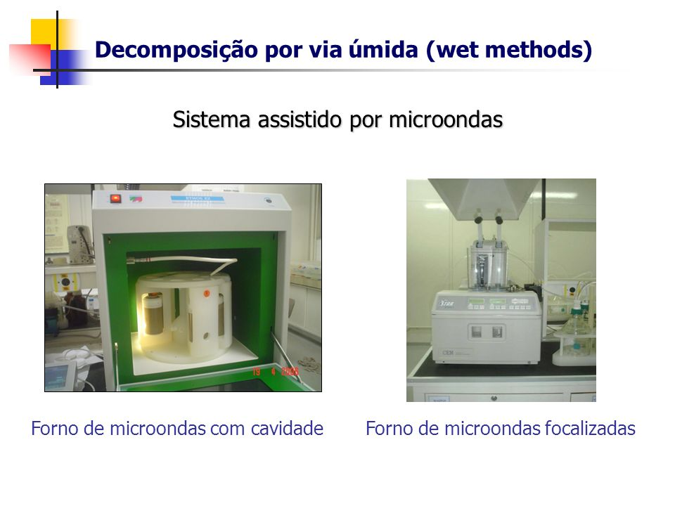 Sistema assistido por microondas