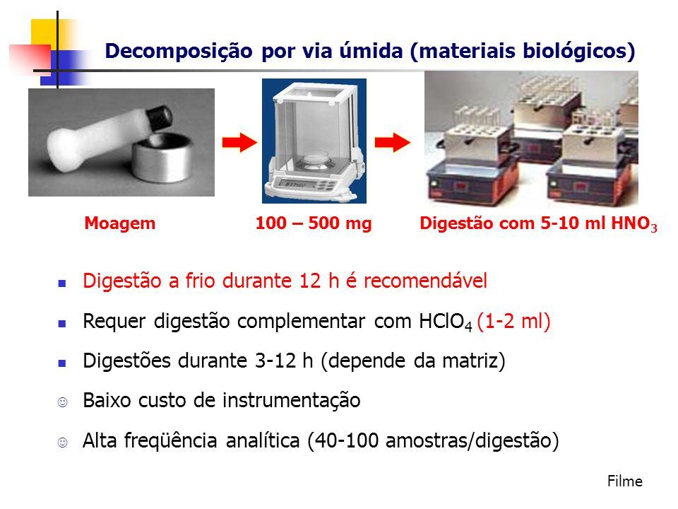 Decomposição por via úmida (materiais biológicos)