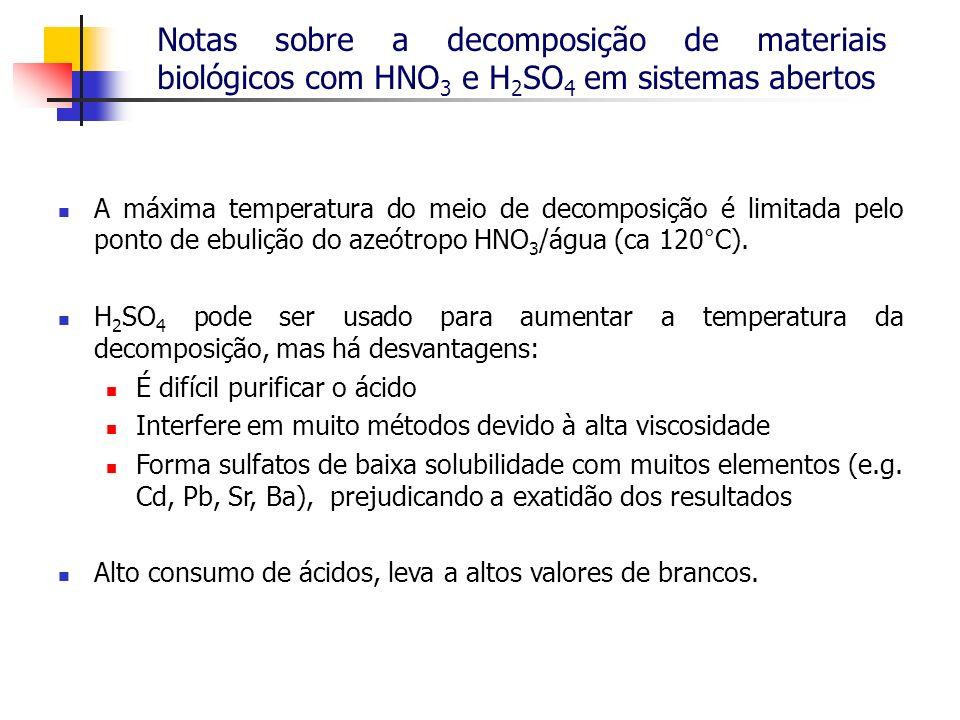 Notas sobre a decomposição de materiais biológicos com HNO3 e H2SO4 em sistemas abertos