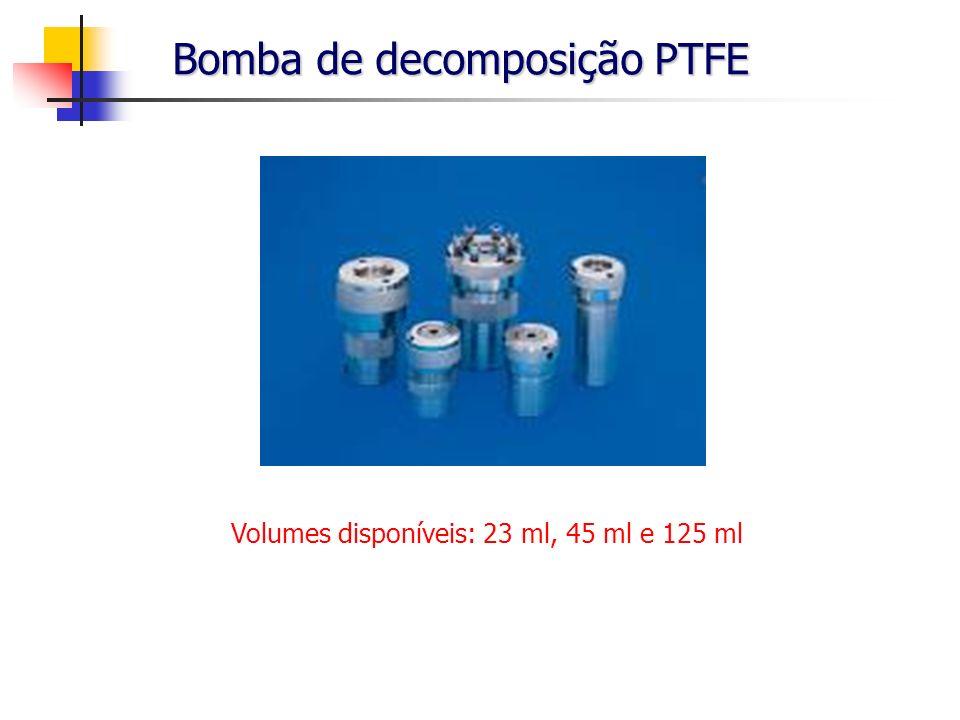 Bomba de decomposição PTFE