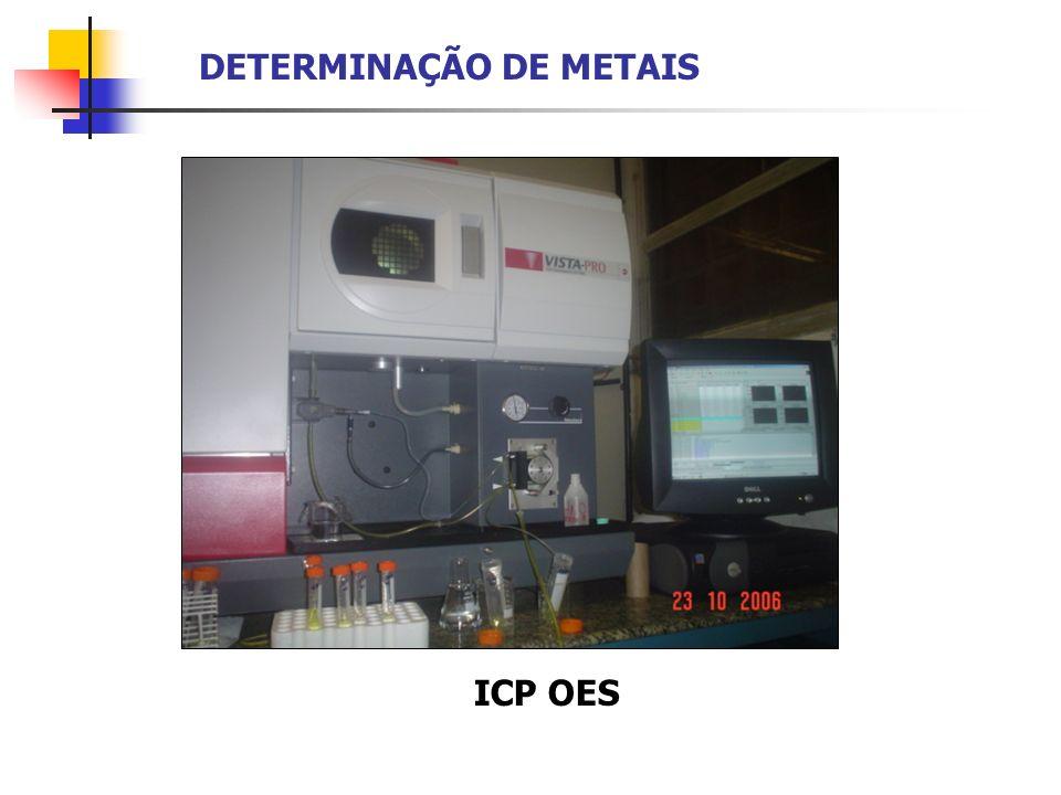 DETERMINAÇÃO DE METAIS