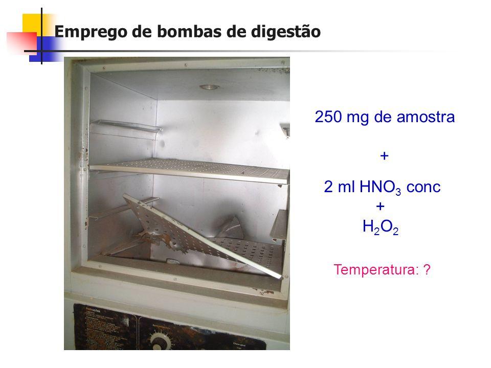 Temperatura: Emprego de bombas de digestão 250 mg de amostra +