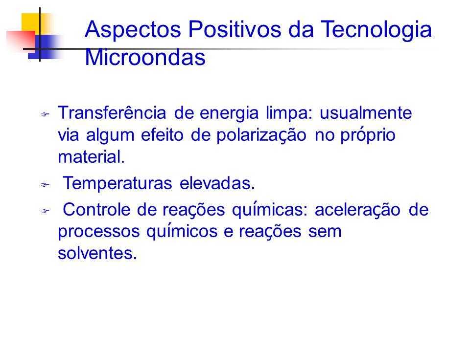 Aspectos Positivos da Tecnologia Microondas