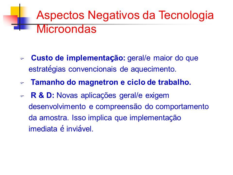 Aspectos Negativos da Tecnologia Microondas