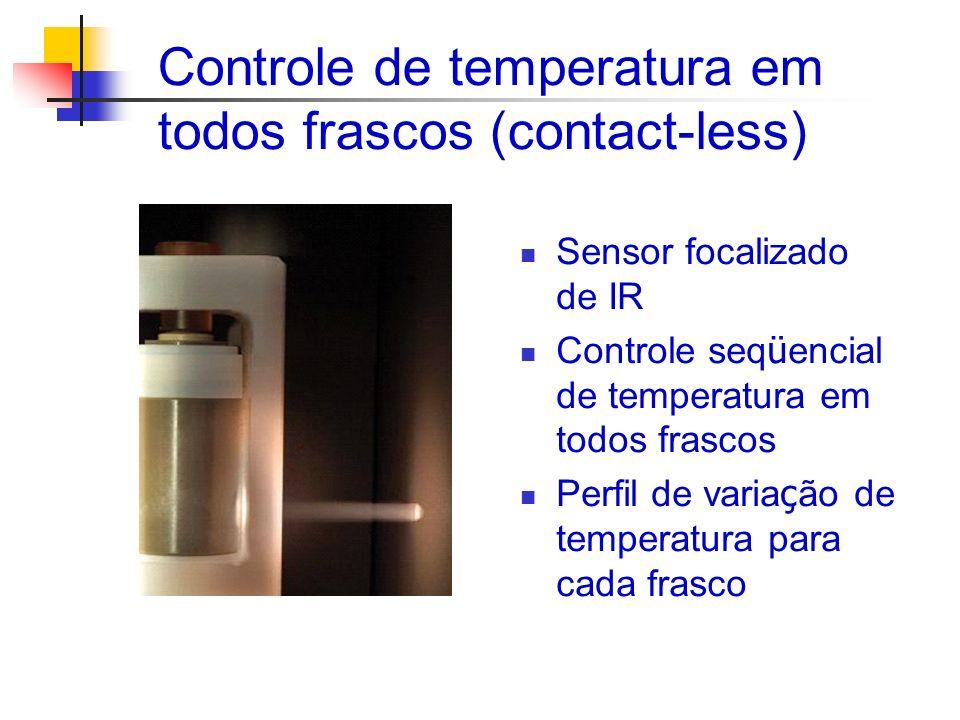 Controle de temperatura em todos frascos (contact-less)