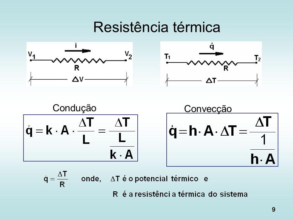 Resistência térmica Condução Convecção