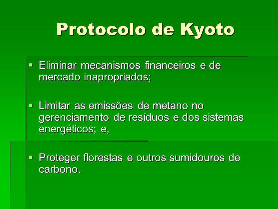 Protocolo de Kyoto Eliminar mecanismos financeiros e de mercado inapropriados;