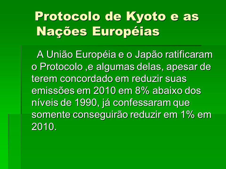 Protocolo de Kyoto e as Nações Européias