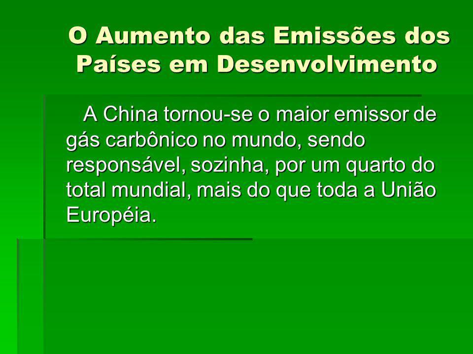 O Aumento das Emissões dos Países em Desenvolvimento