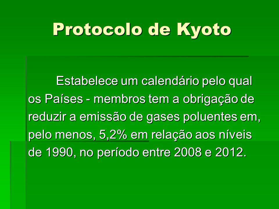 Protocolo de Kyoto Estabelece um calendário pelo qual