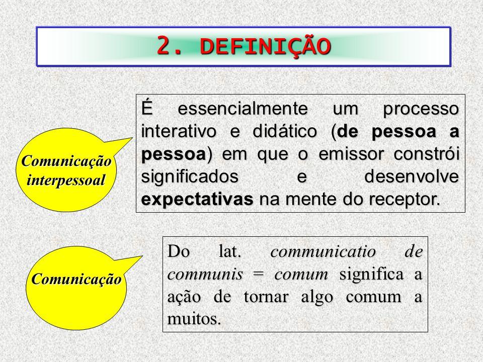 2. DEFINIÇÃO
