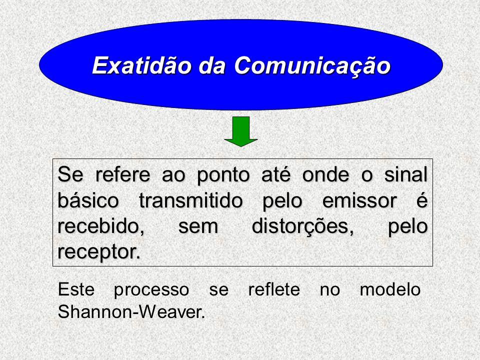 Exatidão da Comunicação