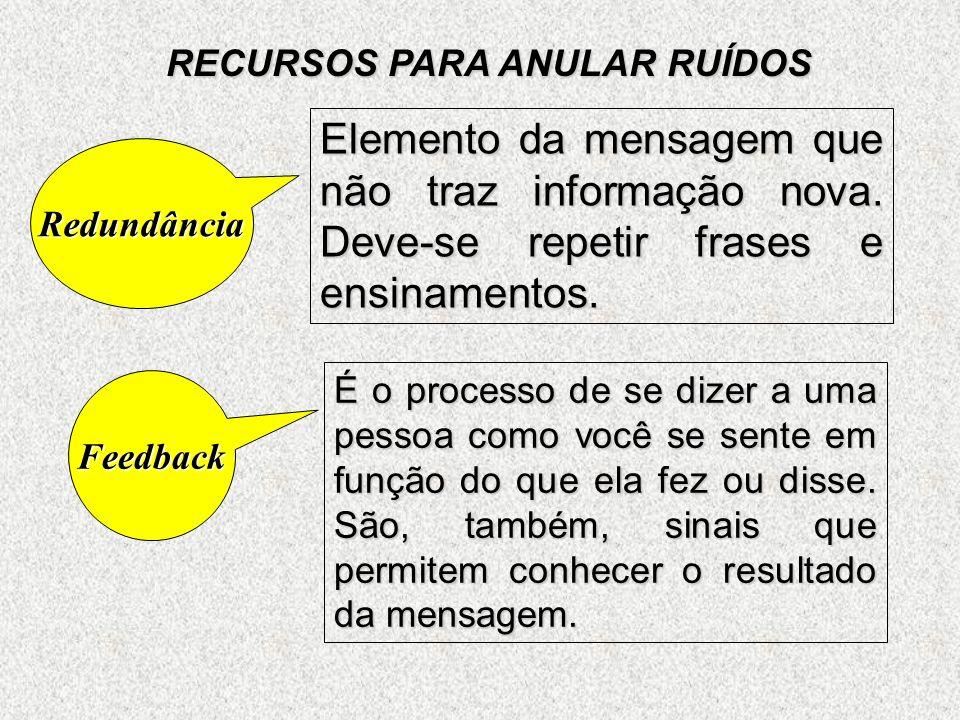 RECURSOS PARA ANULAR RUÍDOS