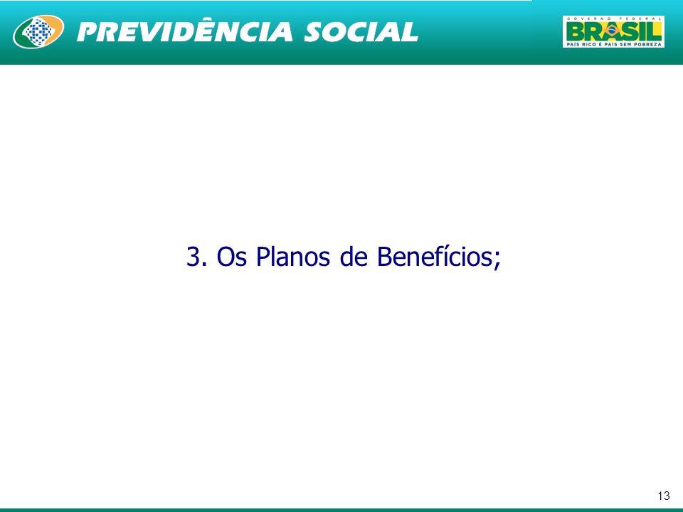 3. Os Planos de Benefícios;