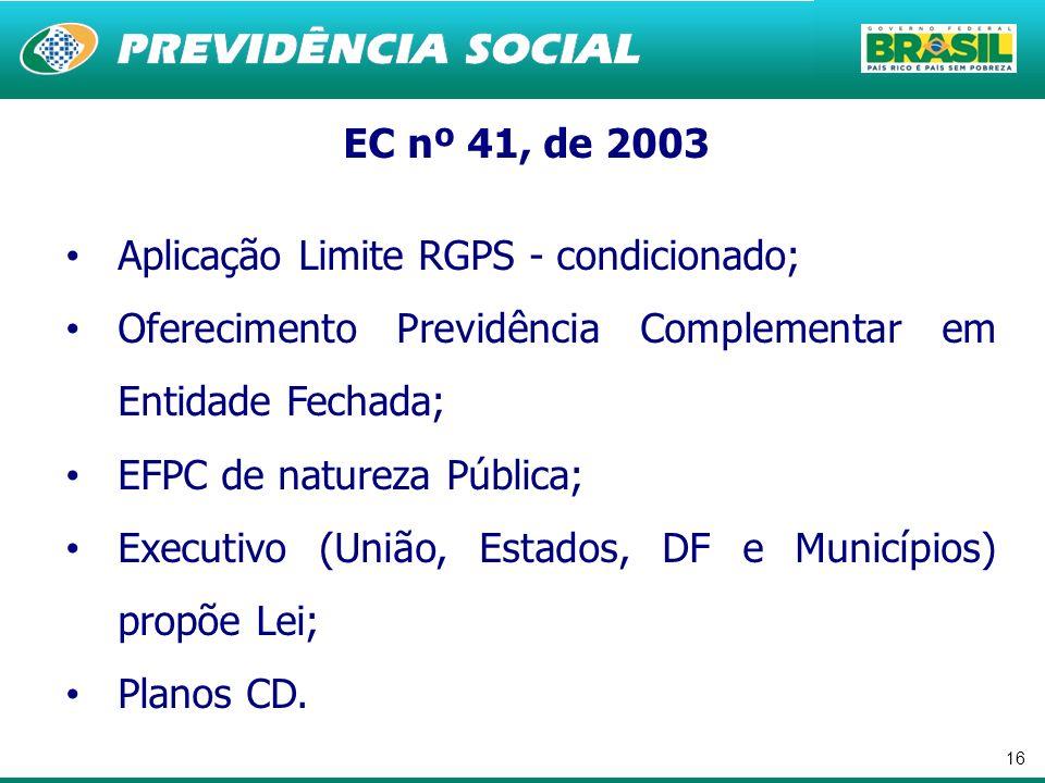 EC nº 41, de 2003 Aplicação Limite RGPS - condicionado; Oferecimento Previdência Complementar em Entidade Fechada;