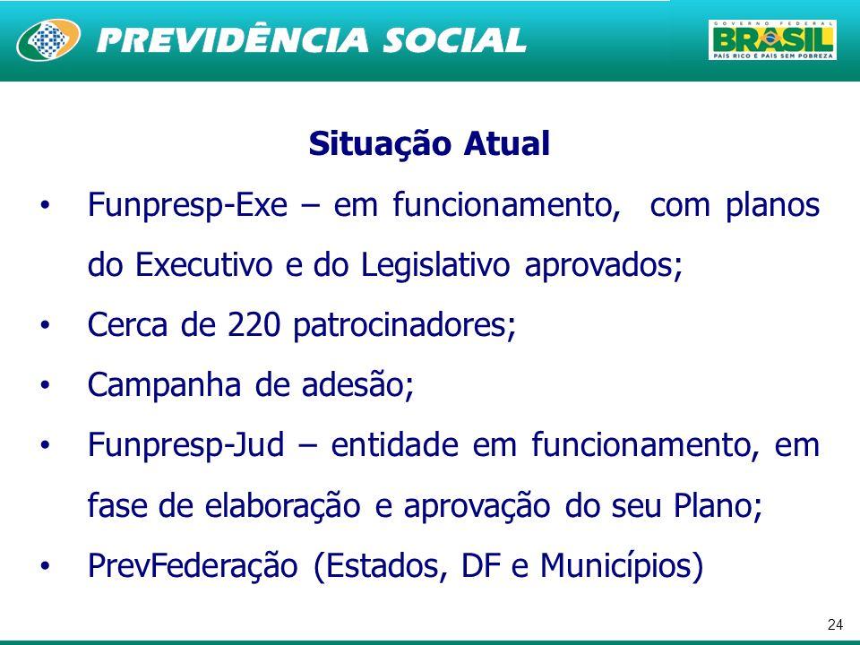 Situação AtualFunpresp-Exe – em funcionamento, com planos do Executivo e do Legislativo aprovados;