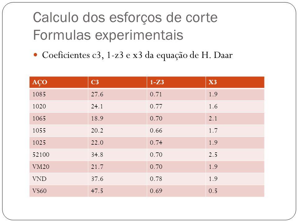 Calculo dos esforços de corte Formulas experimentais