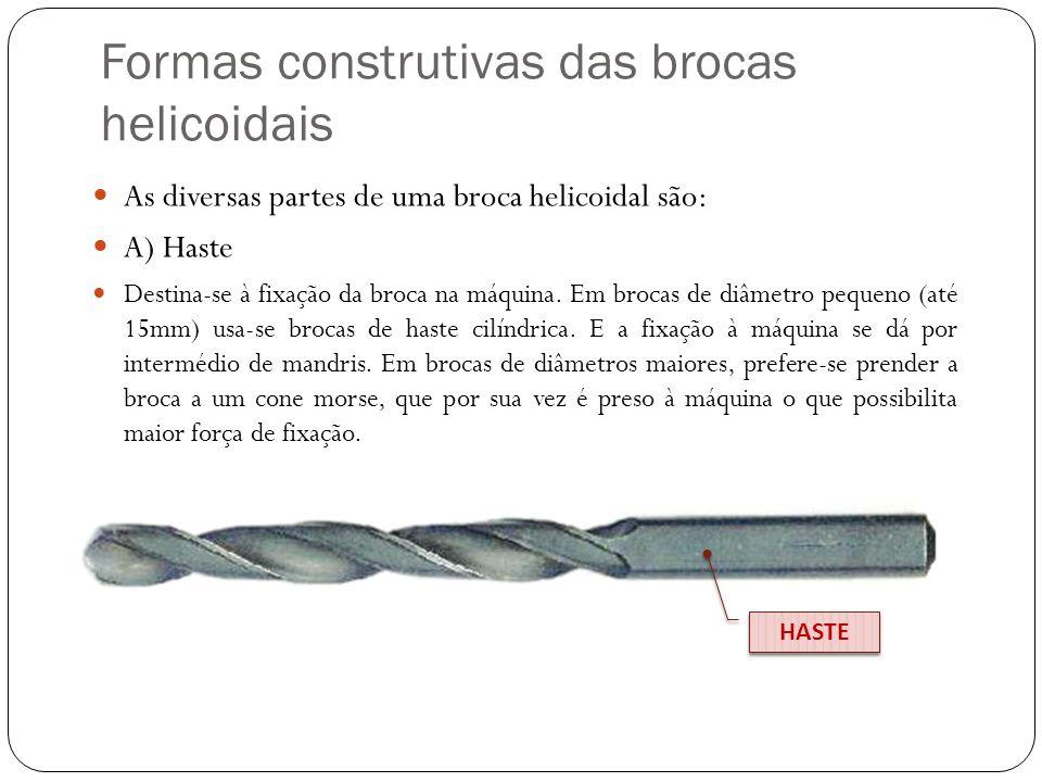 Formas construtivas das brocas helicoidais