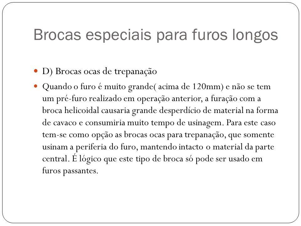 Brocas especiais para furos longos