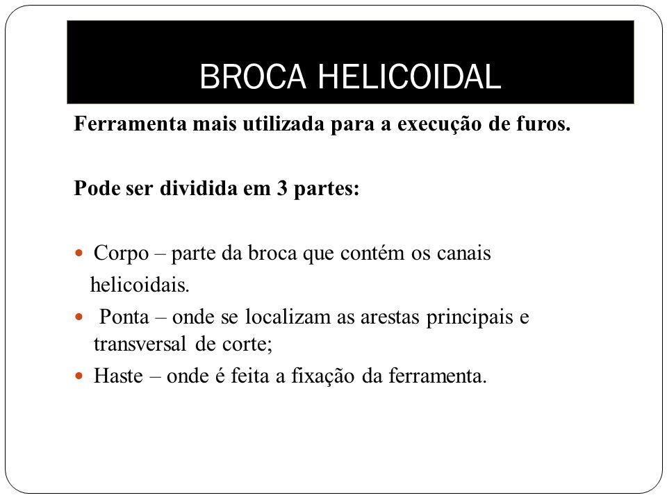 BROCA HELICOIDAL Ferramenta mais utilizada para a execução de furos.