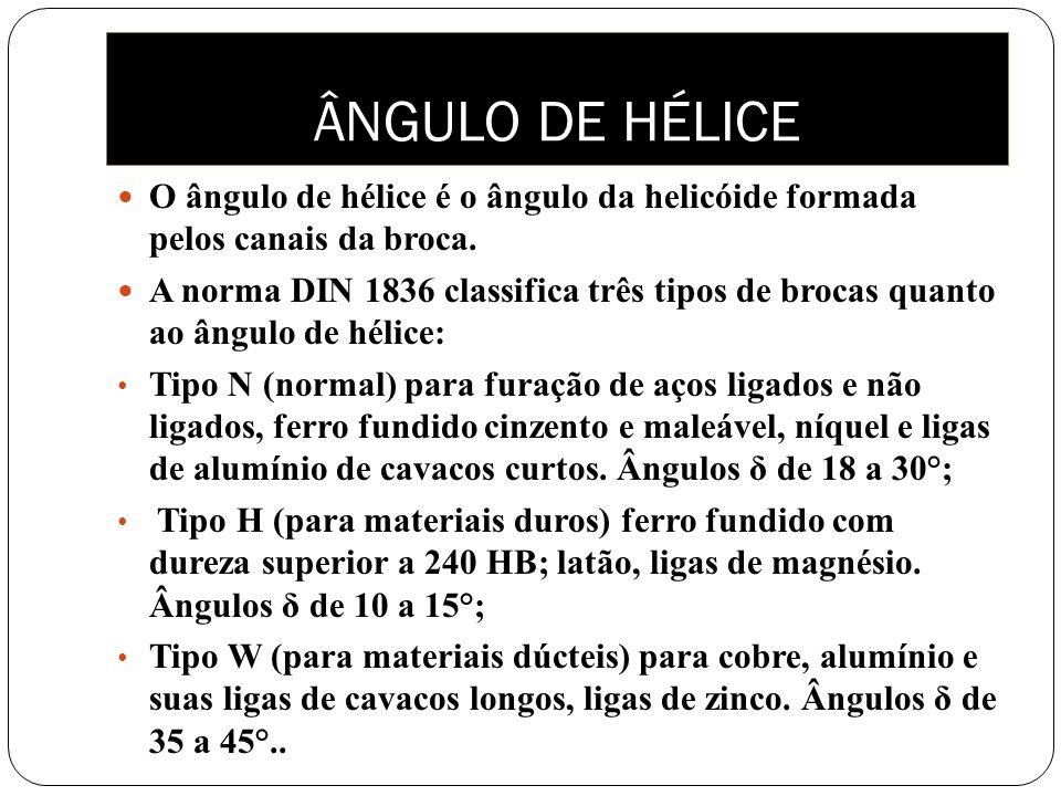 ÂNGULO DE HÉLICE O ângulo de hélice é o ângulo da helicóide formada pelos canais da broca.