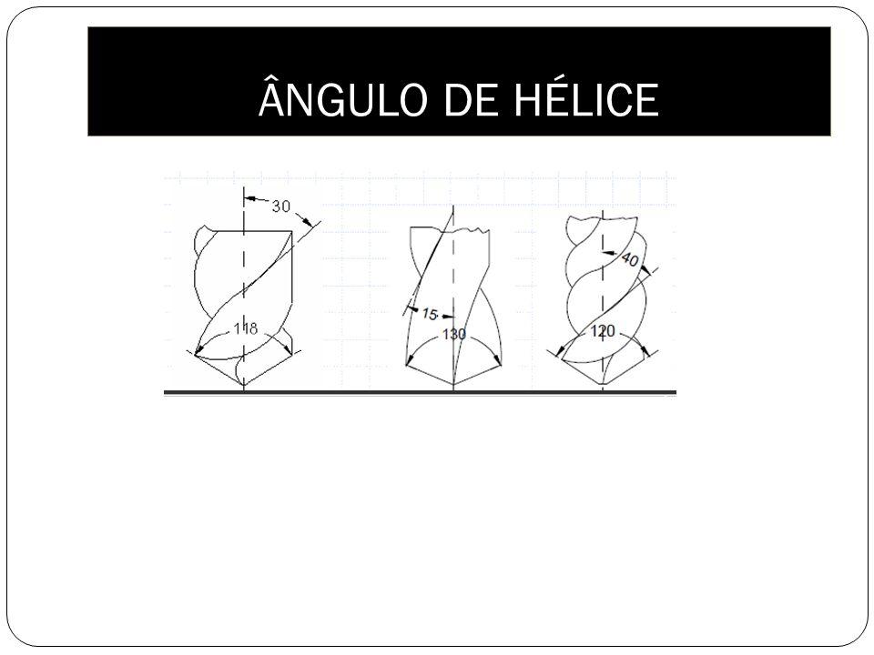 ÂNGULO DE HÉLICE