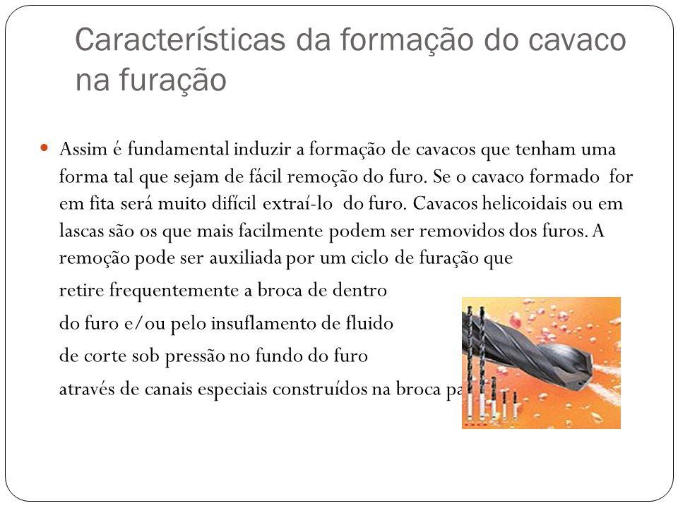 Características da formação do cavaco na furação