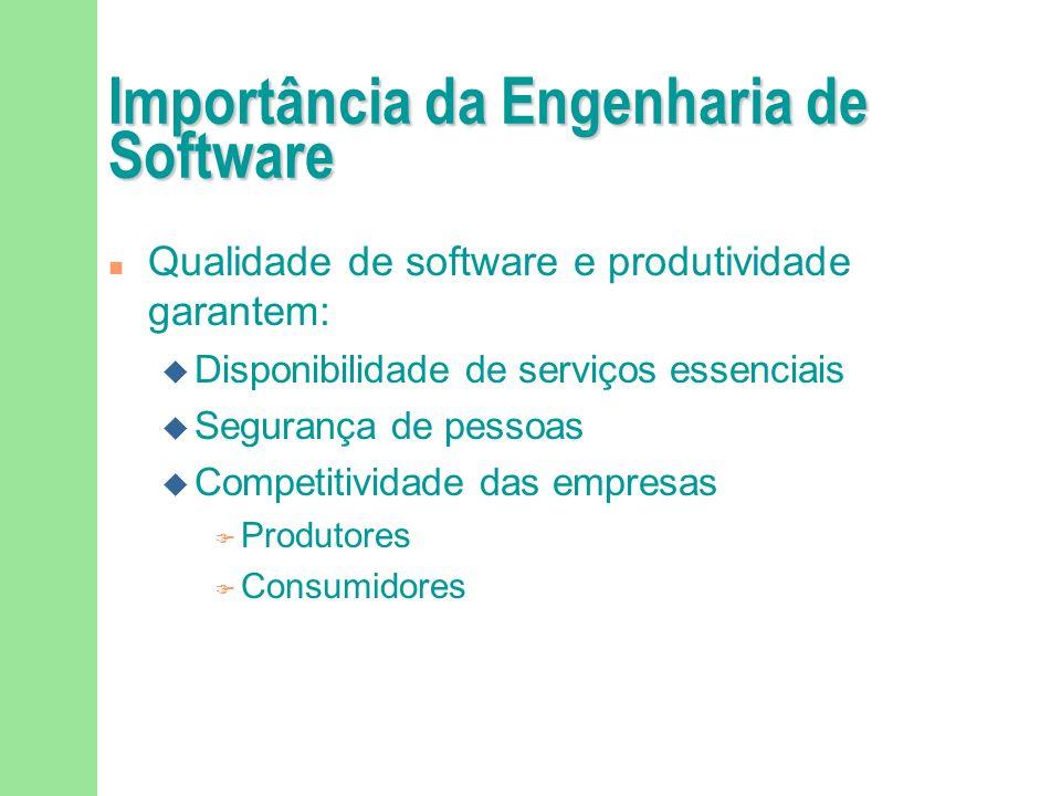 Importância da Engenharia de Software