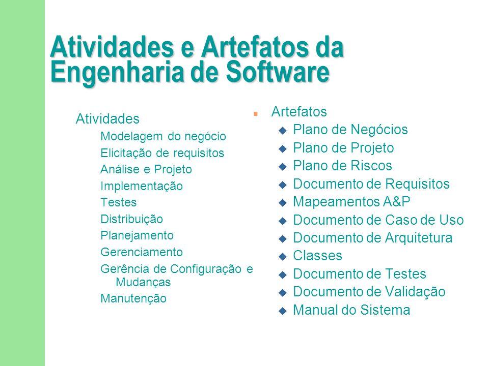 Atividades e Artefatos da Engenharia de Software