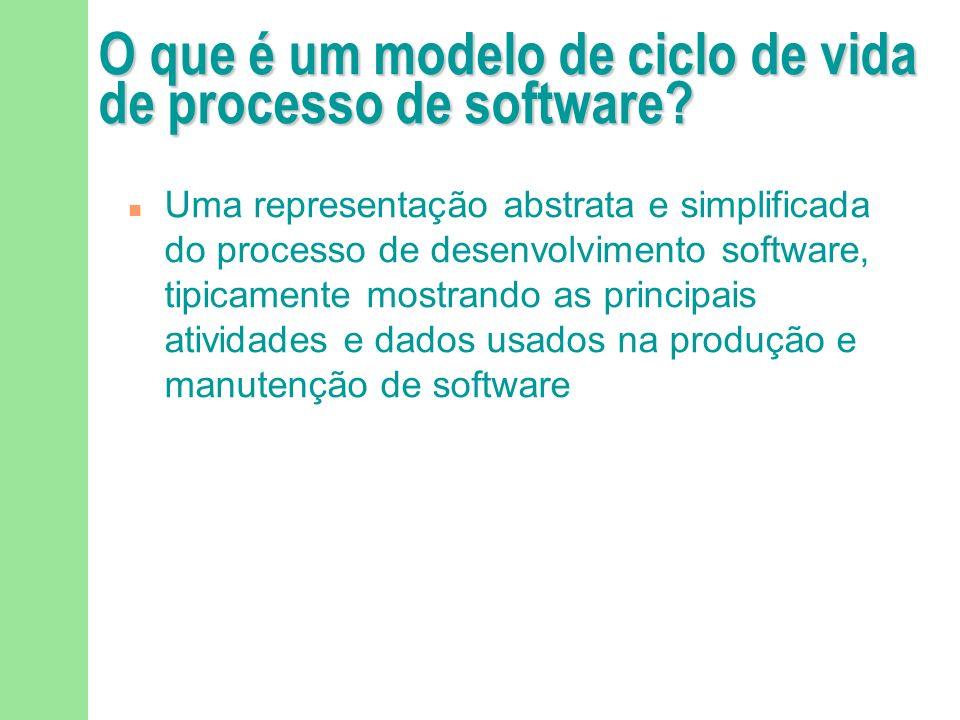 O que é um modelo de ciclo de vida de processo de software