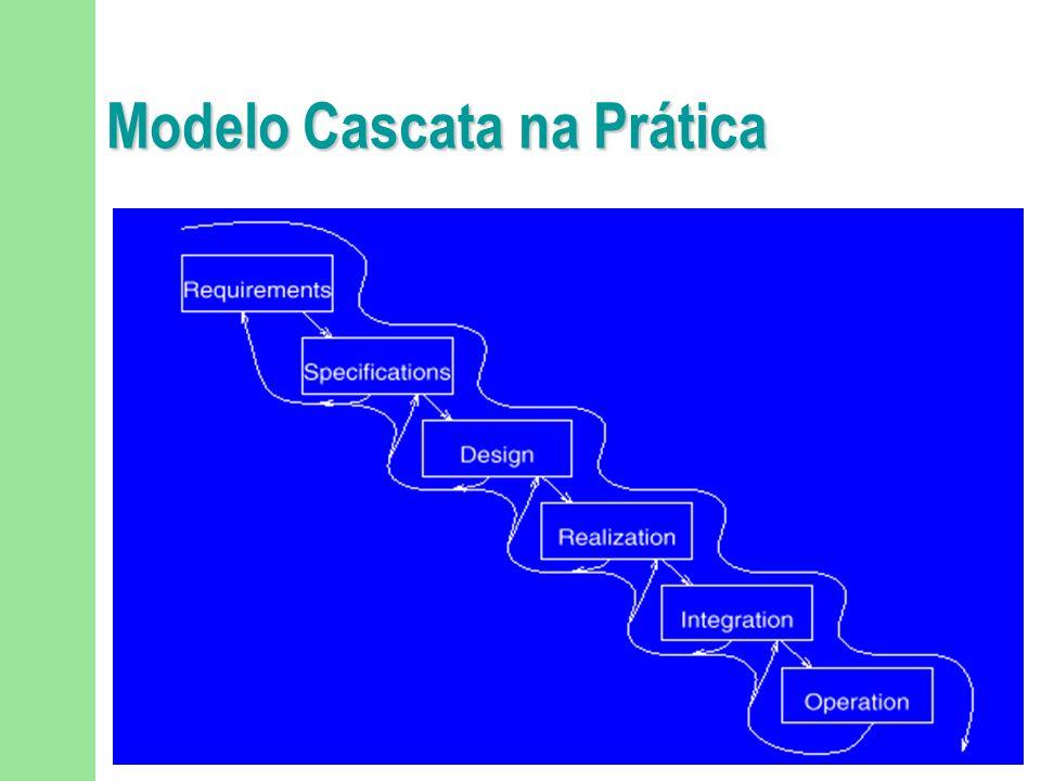Modelo Cascata na Prática
