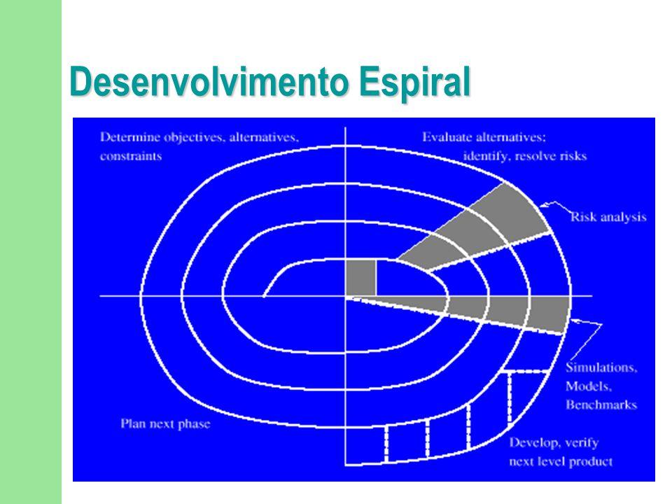 Desenvolvimento Espiral