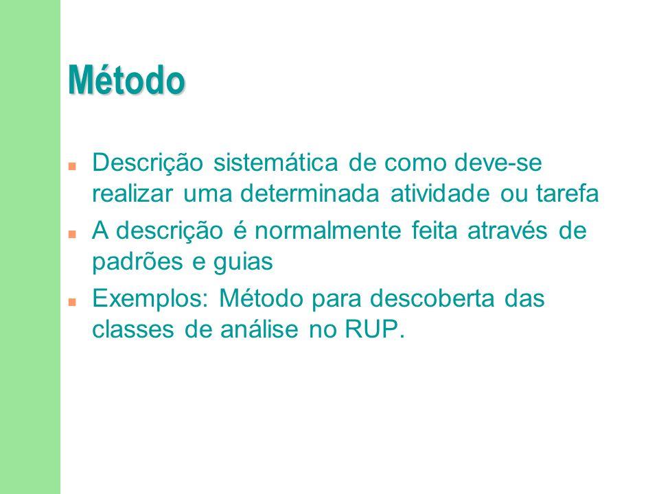 Método Descrição sistemática de como deve-se realizar uma determinada atividade ou tarefa.