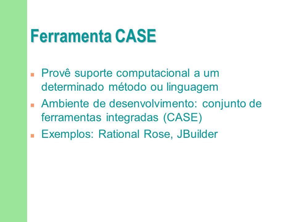 Ferramenta CASE Provê suporte computacional a um determinado método ou linguagem.