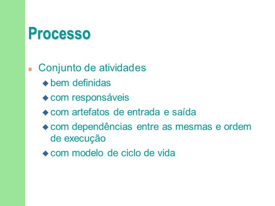Processo Conjunto de atividades bem definidas com responsáveis