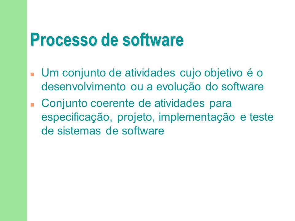 Processo de software Um conjunto de atividades cujo objetivo é o desenvolvimento ou a evolução do software.