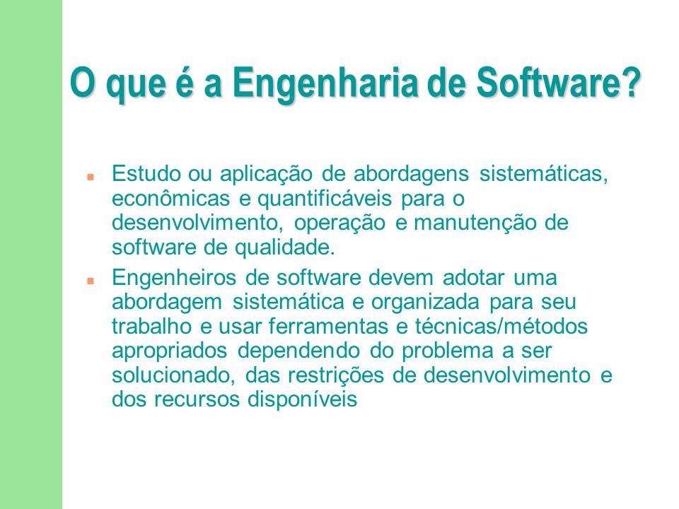 O que é a Engenharia de Software