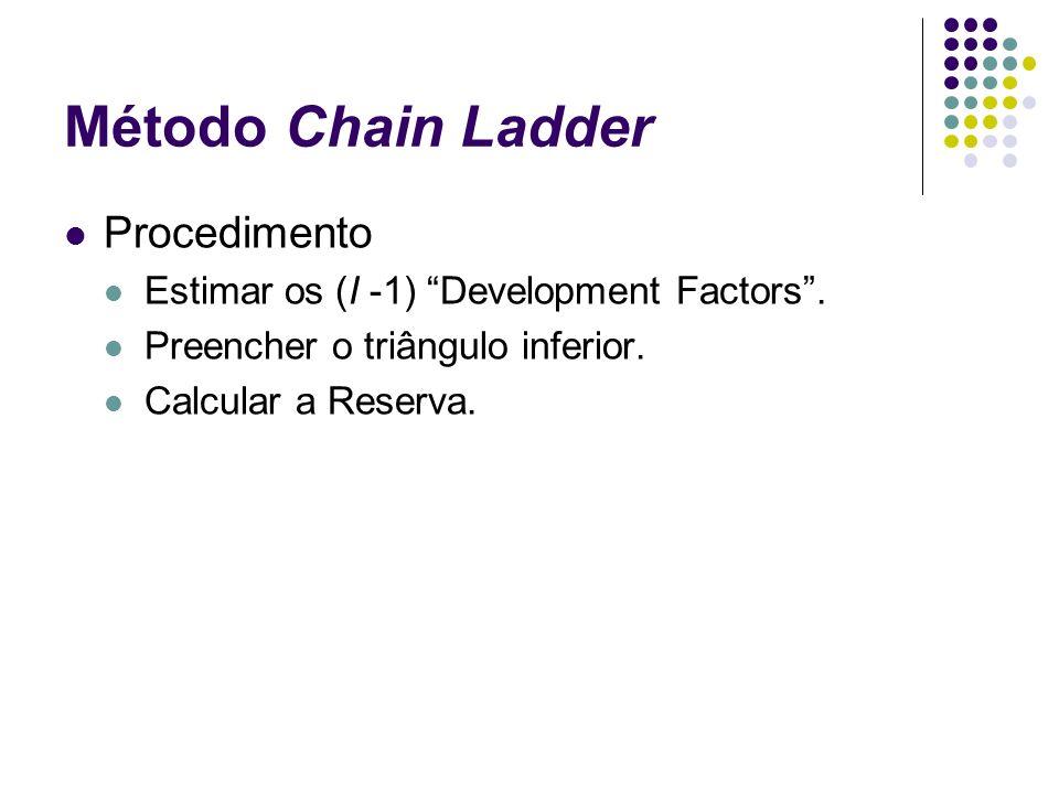 Método Chain Ladder Procedimento