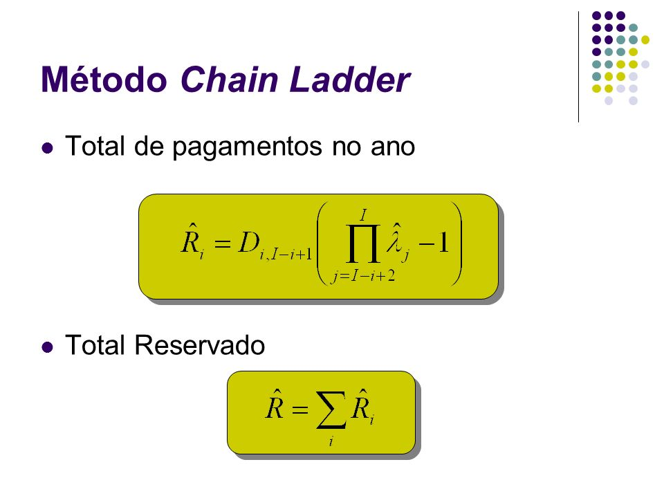 Método Chain Ladder Total de pagamentos no ano Total Reservado