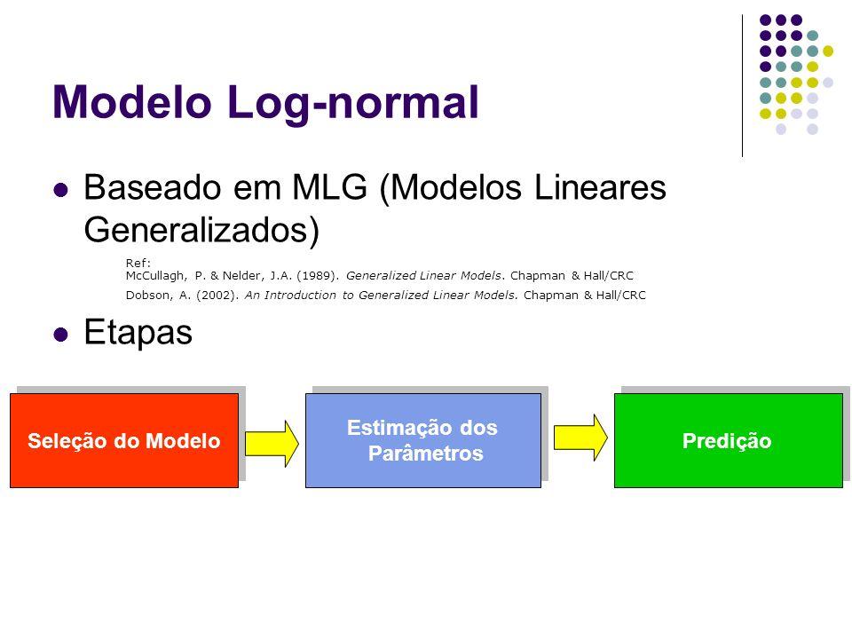 Modelo Log-normal Baseado em MLG (Modelos Lineares Generalizados)