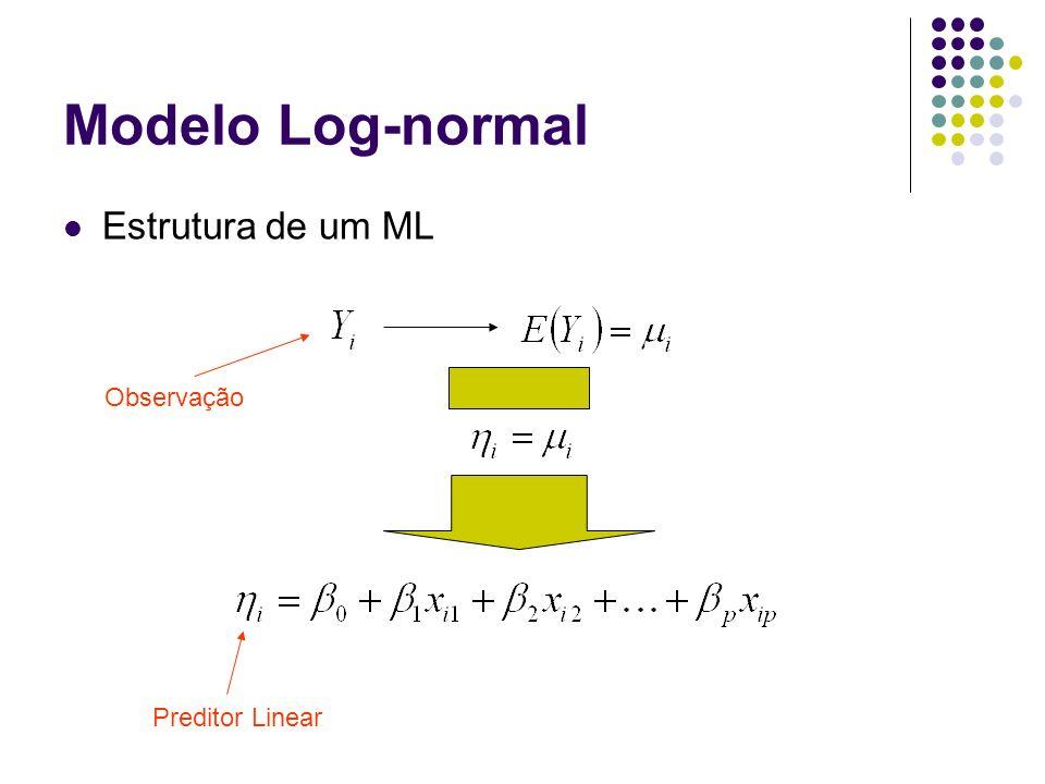Modelo Log-normal Estrutura de um ML Observação Preditor Linear
