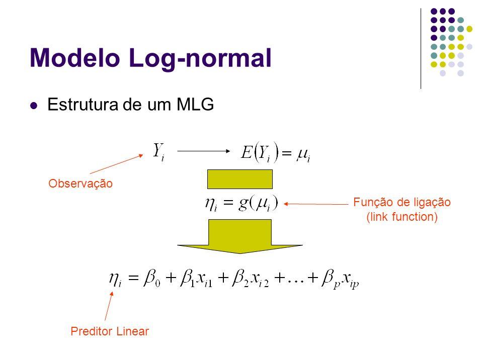 Modelo Log-normal Estrutura de um MLG Observação Função de ligação