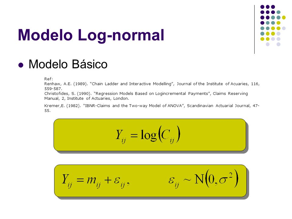 Modelo Log-normal Modelo Básico