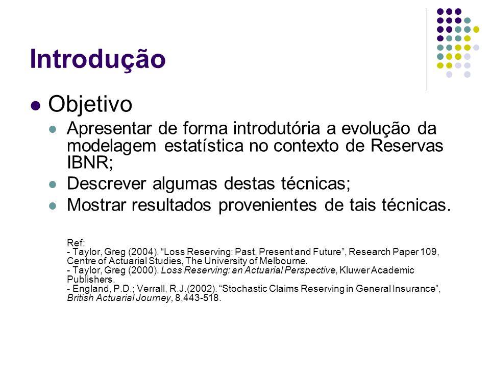 Introdução Objetivo. Apresentar de forma introdutória a evolução da modelagem estatística no contexto de Reservas IBNR;