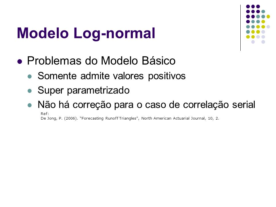 Modelo Log-normal Problemas do Modelo Básico